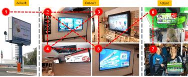 Digitale Screens auf der Customer Journey des Scandlines-Reisenden