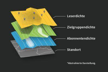 Infografik 4: Wirkungsanalyse (PILOTSPOTLIGHT Geomarketing)