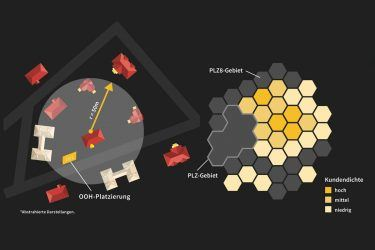 Infografik 2: Clusteranalyse (PILOTSPOTLIGHT Geomarketing)